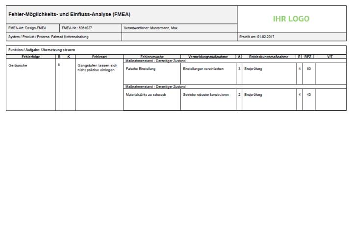 FMEA-Software VDA-Formblatt im CWA Flow