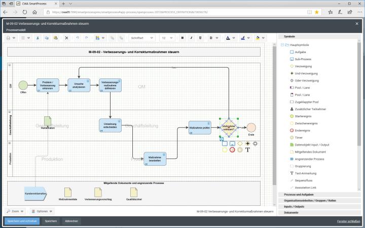 QM-Software Prozesse SmartProcess