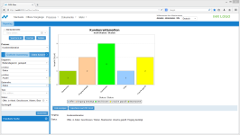 CAQ Software Reklamationen CWA Flow